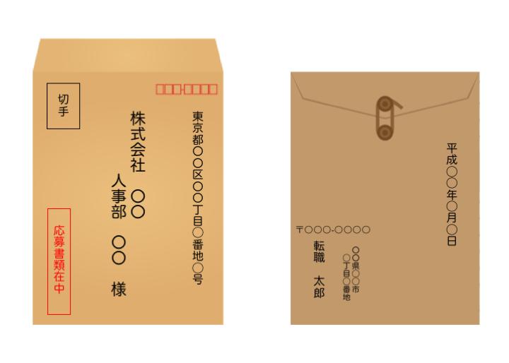 封筒の書き方 参考例(オモテ:左、ウラ:右)